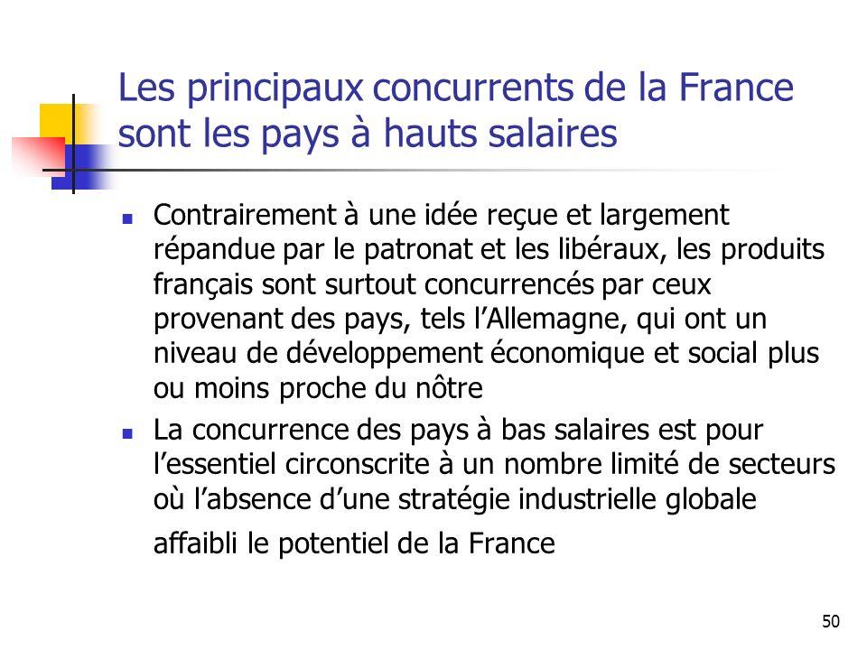 Les principaux concurrents de la France sont les pays à hauts salaires