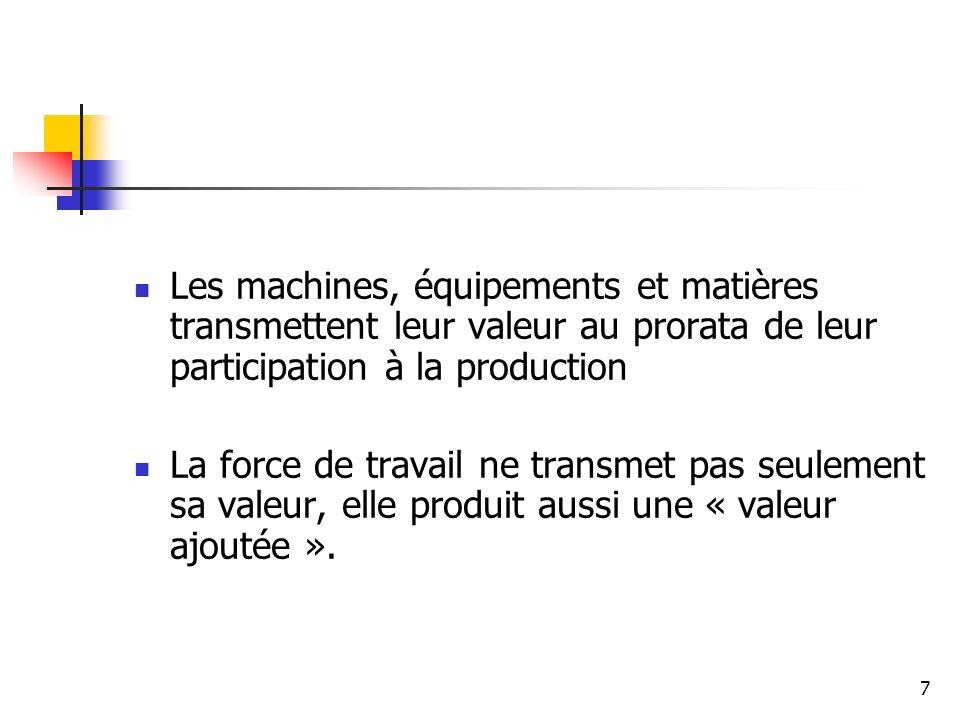 Les machines, équipements et matières transmettent leur valeur au prorata de leur participation à la production