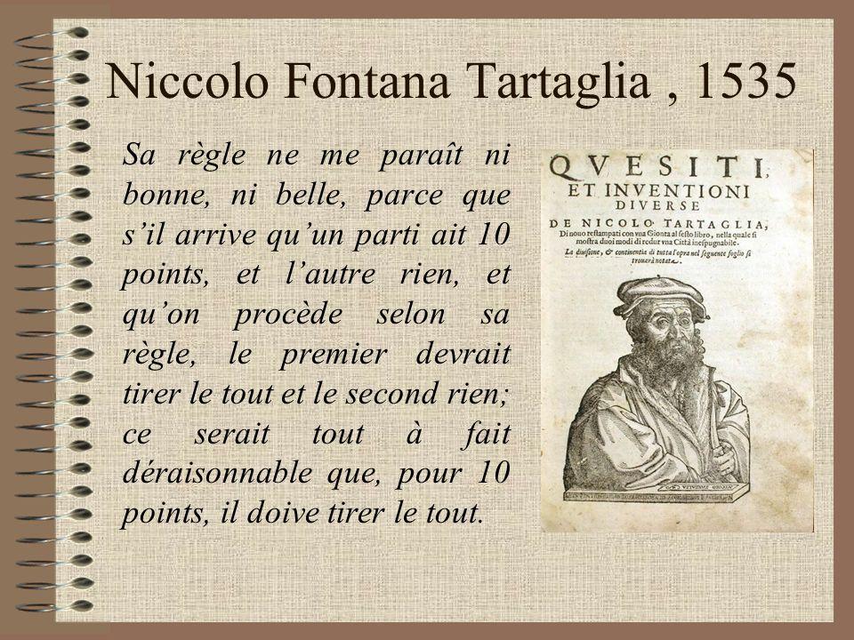 Niccolo Fontana Tartaglia , 1535
