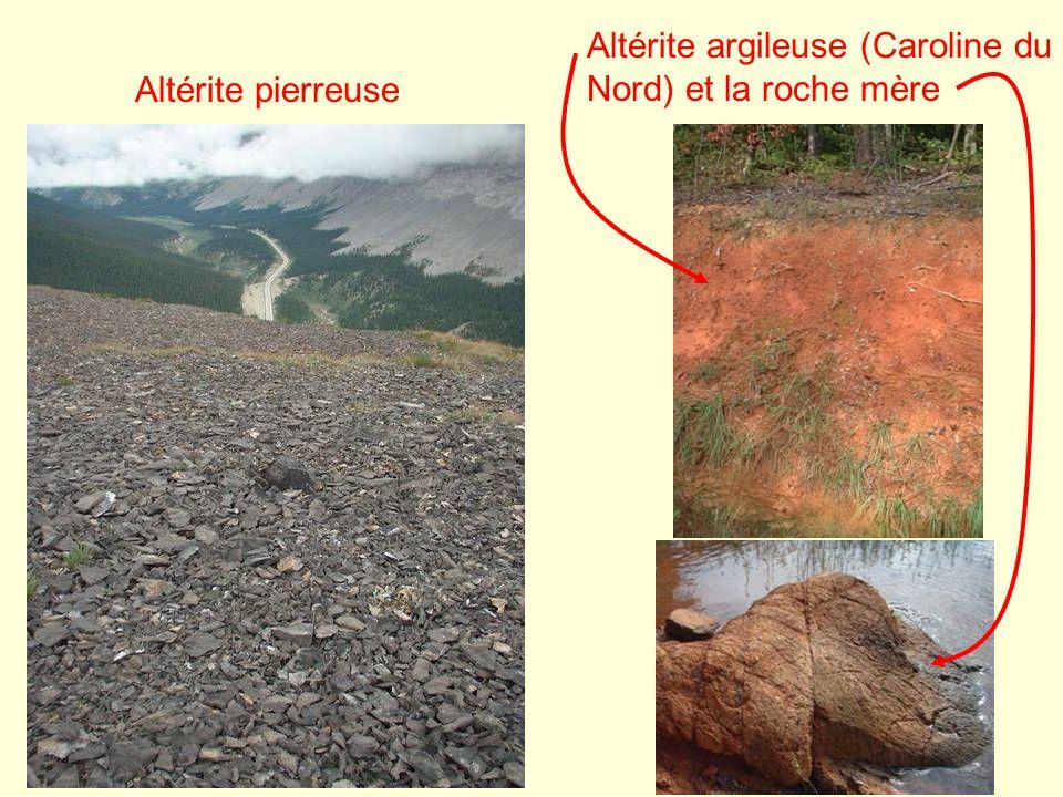 Altérite argileuse (Caroline du Nord) et la roche mère