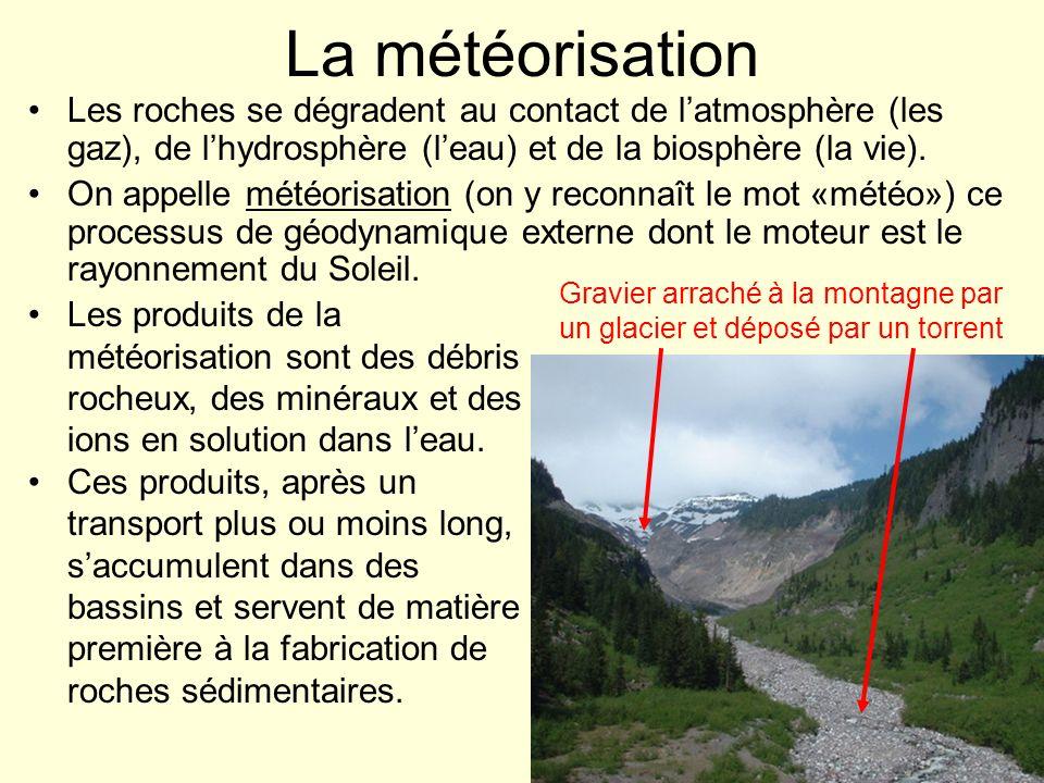 La météorisation Les roches se dégradent au contact de l'atmosphère (les gaz), de l'hydrosphère (l'eau) et de la biosphère (la vie).