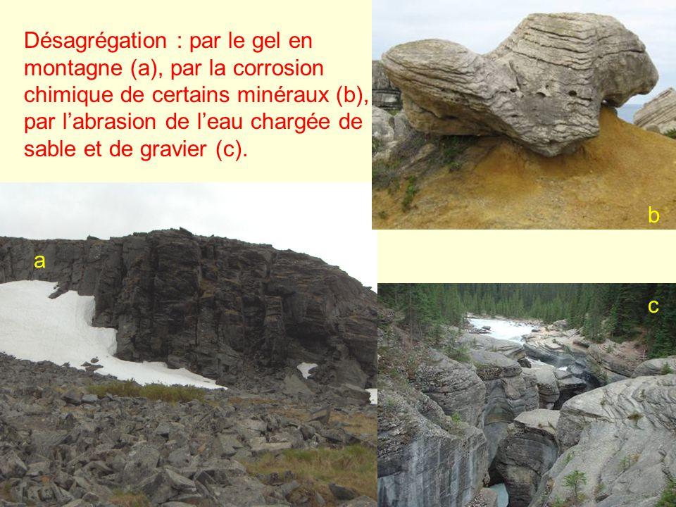 Désagrégation : par le gel en montagne (a), par la corrosion chimique de certains minéraux (b), par l'abrasion de l'eau chargée de sable et de gravier (c).