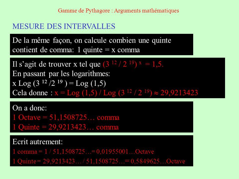 Gamme de Pythagore : Arguments mathématiques