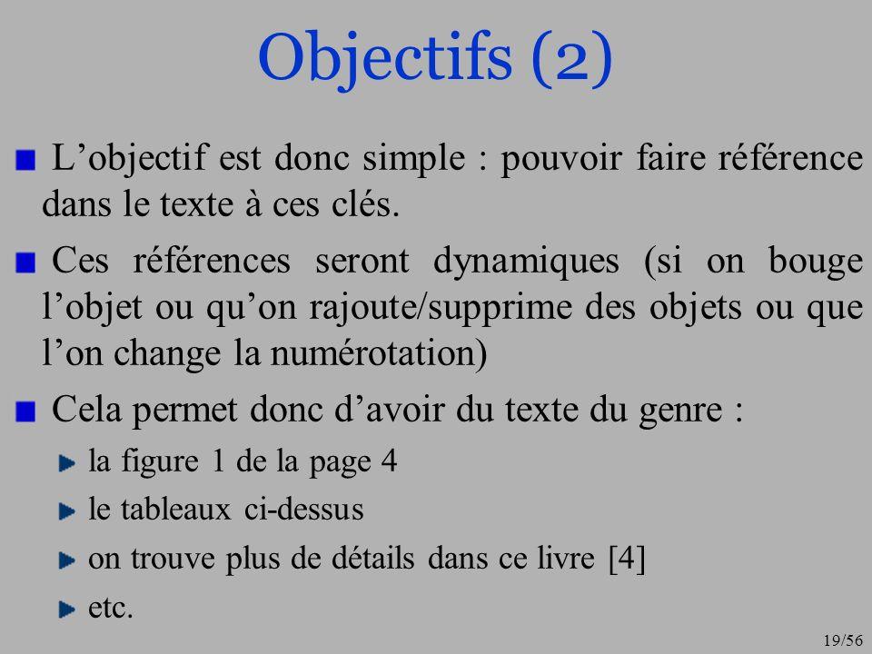 Objectifs (2) L'objectif est donc simple : pouvoir faire référence dans le texte à ces clés.