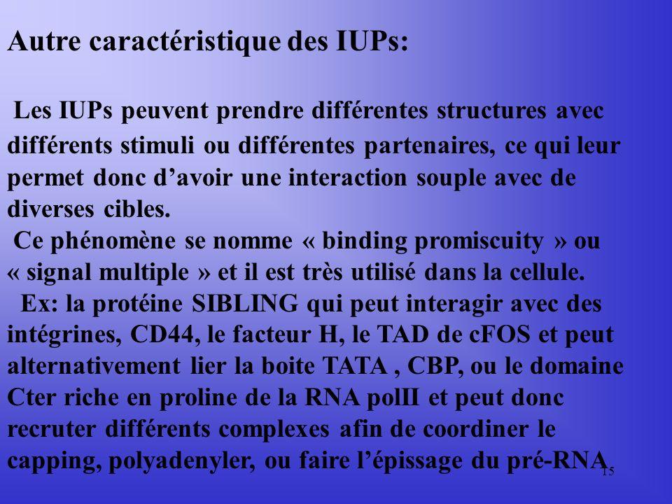 Autre caractéristique des IUPs: