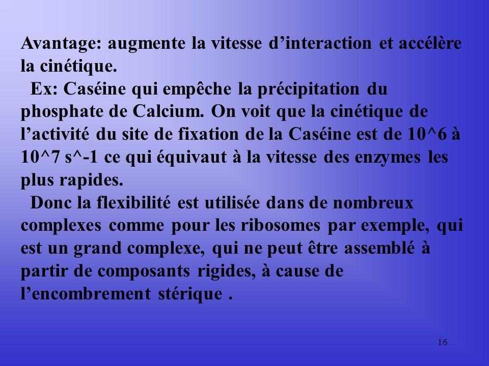 Avantage: augmente la vitesse d'interaction et accélère la cinétique.