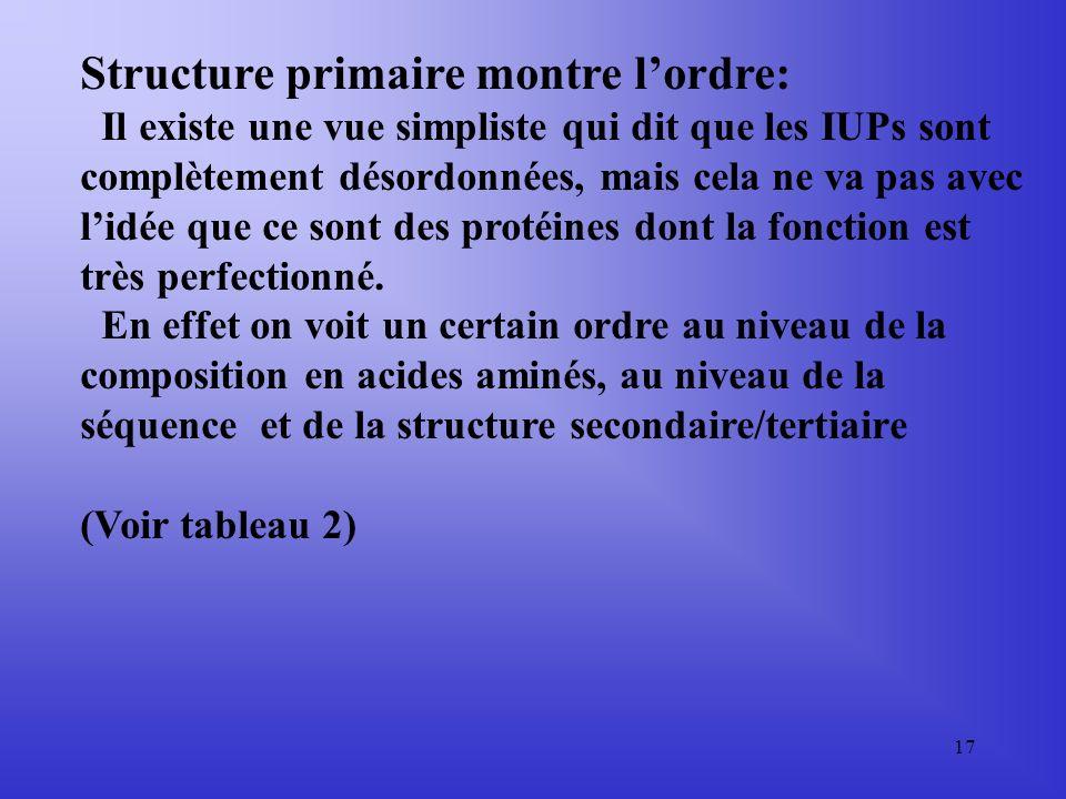 Structure primaire montre l'ordre:
