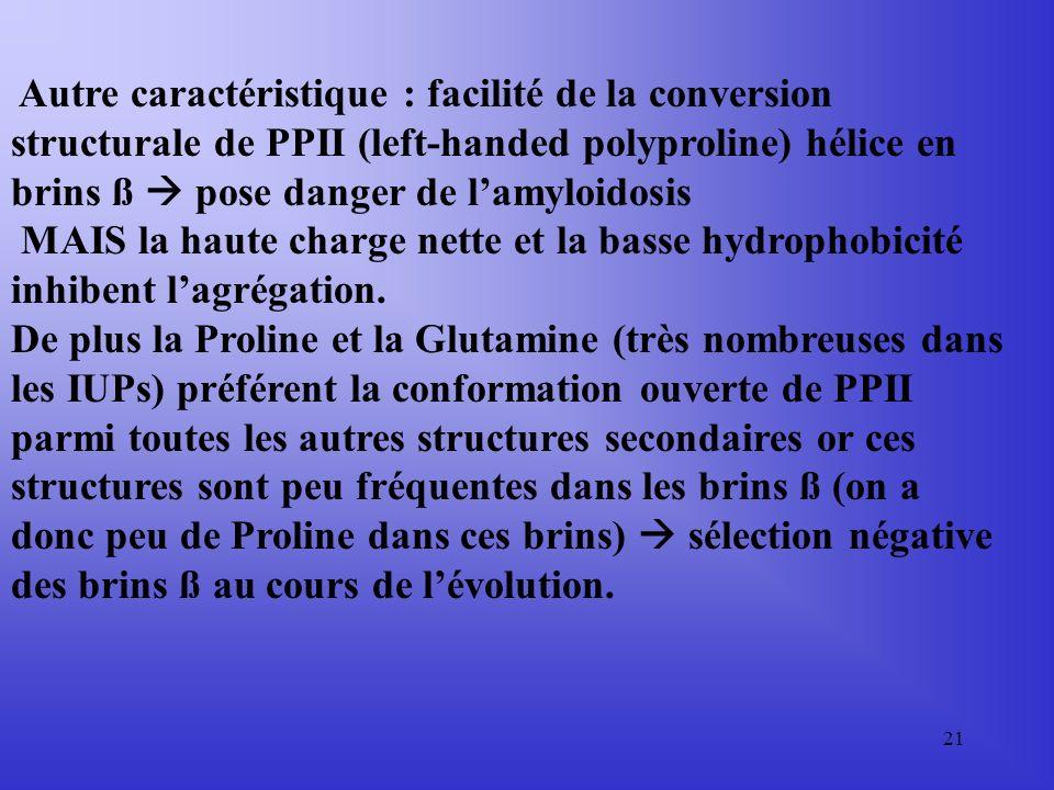 Autre caractéristique : facilité de la conversion structurale de PPII (left-handed polyproline) hélice en brins ß  pose danger de l'amyloidosis