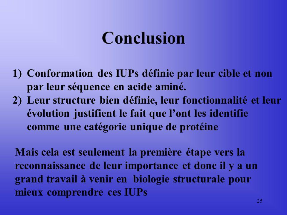 Conclusion Conformation des IUPs définie par leur cible et non par leur séquence en acide aminé.