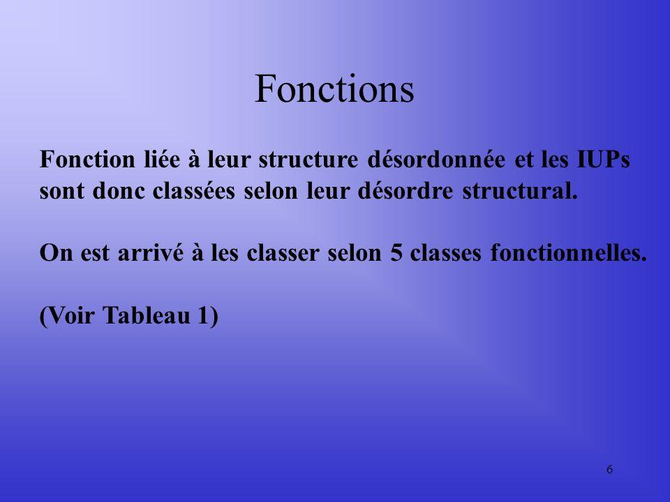 Fonctions Fonction liée à leur structure désordonnée et les IUPs