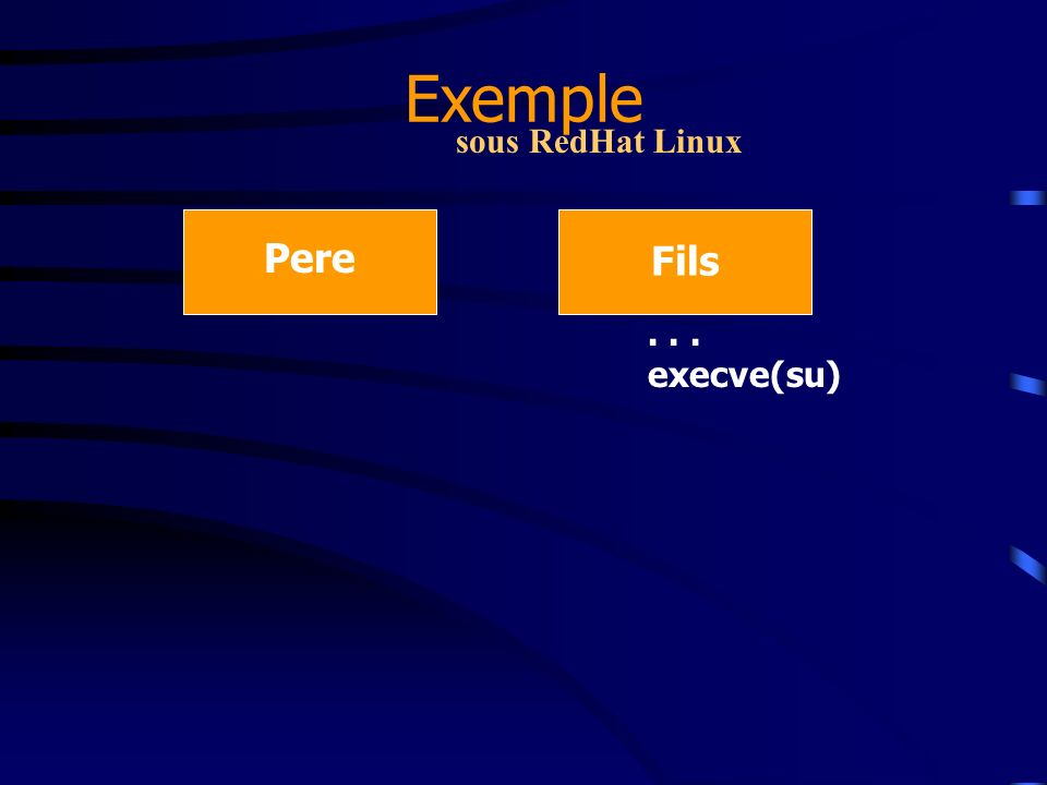 Exemple sous RedHat Linux Pere Fils . . . execve(su)