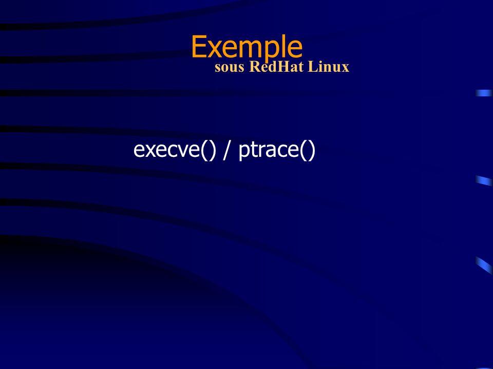 Exemple sous RedHat Linux execve() / ptrace()