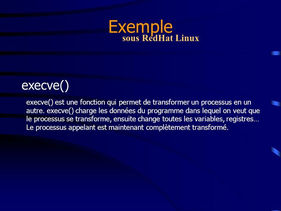 Exemple execve() sous RedHat Linux