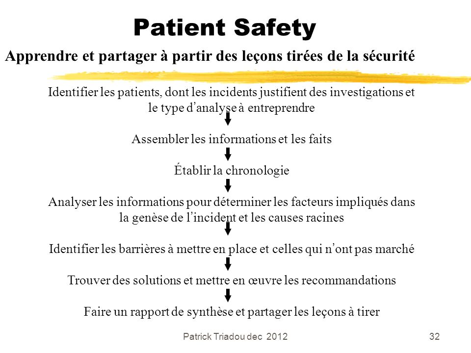 Patient Safety Apprendre et partager à partir des leçons tirées de la sécurité.