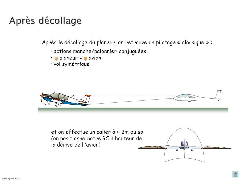 Après décollage Après le décollage du planeur, on retrouve un pilotage « classique » : actions manche/palonnier conjuguées.