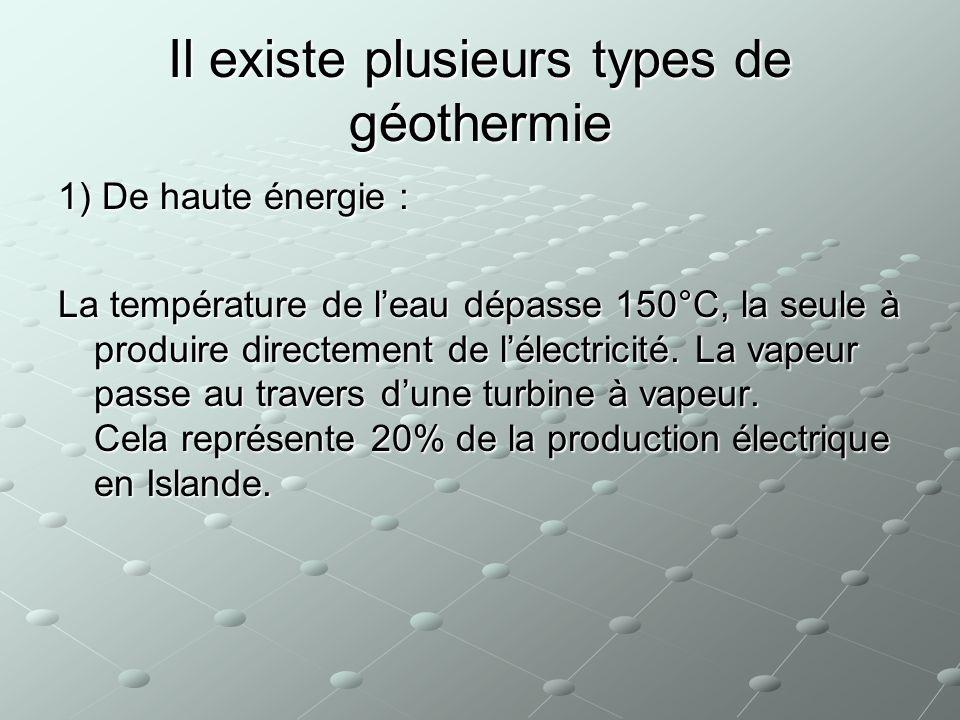 Il existe plusieurs types de géothermie