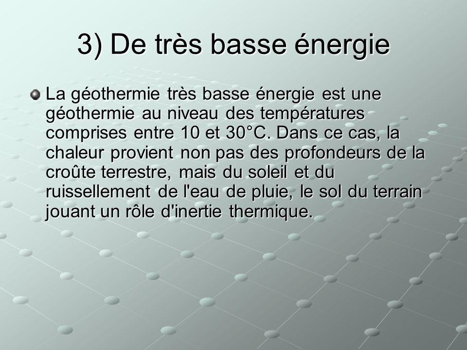 3) De très basse énergie