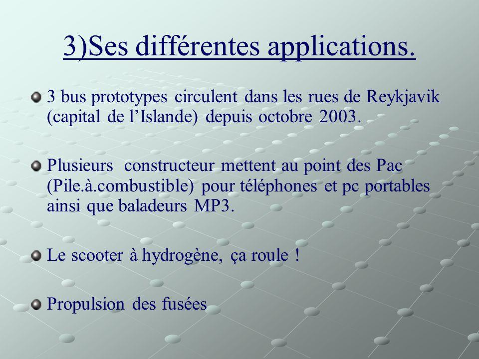 3)Ses différentes applications.