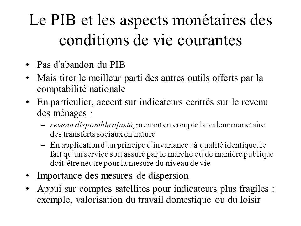 Le PIB et les aspects monétaires des conditions de vie courantes