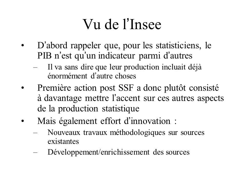Vu de l'Insee D'abord rappeler que, pour les statisticiens, le PIB n'est qu'un indicateur parmi d'autres.