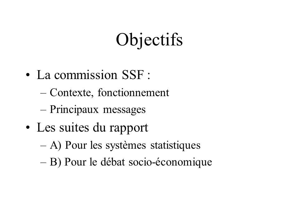 Objectifs La commission SSF : Les suites du rapport
