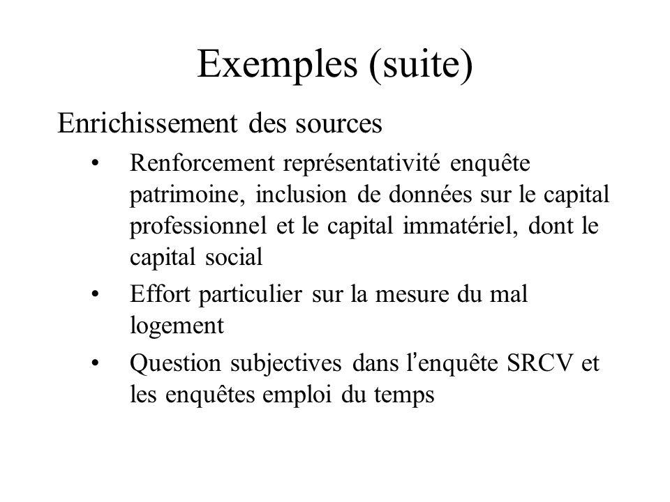 Exemples (suite) Enrichissement des sources