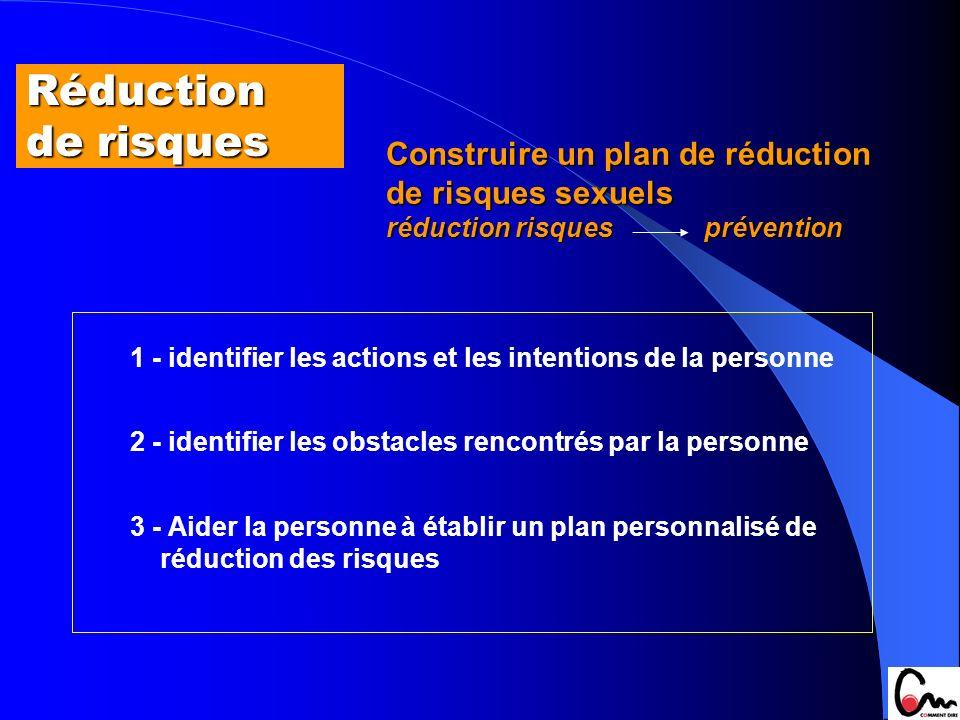 Réduction de risques Construire un plan de réduction de risques sexuels réduction risques prévention.