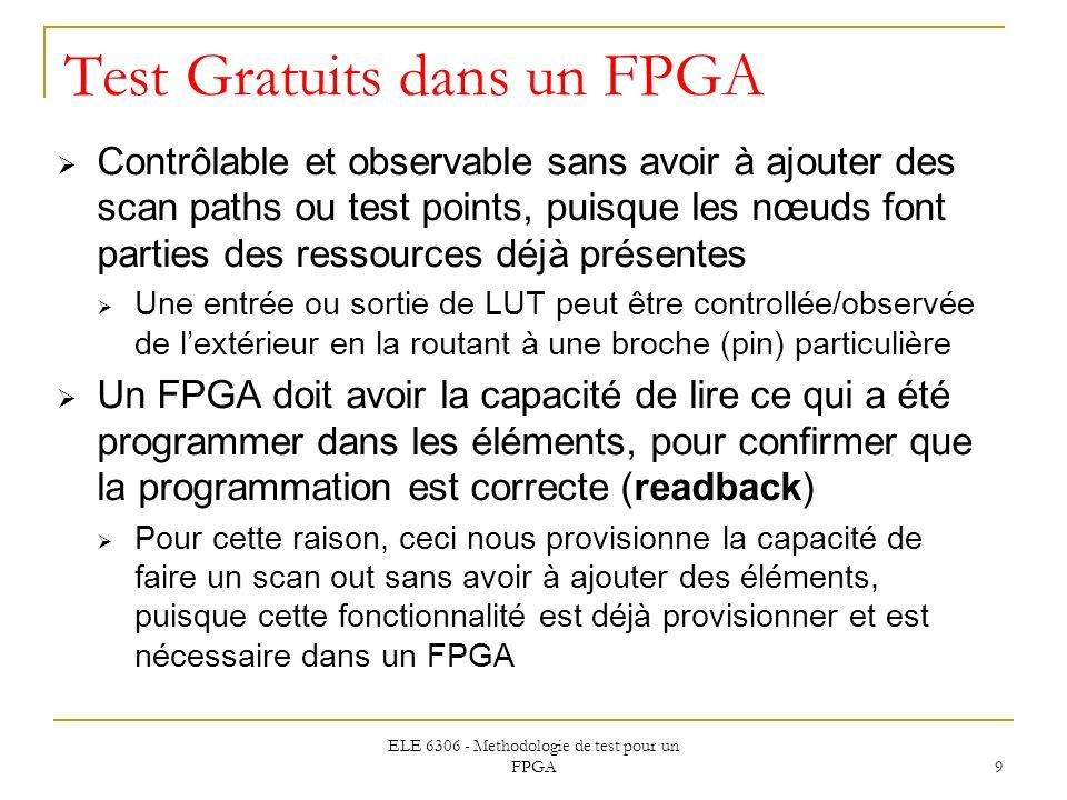 Test Gratuits dans un FPGA