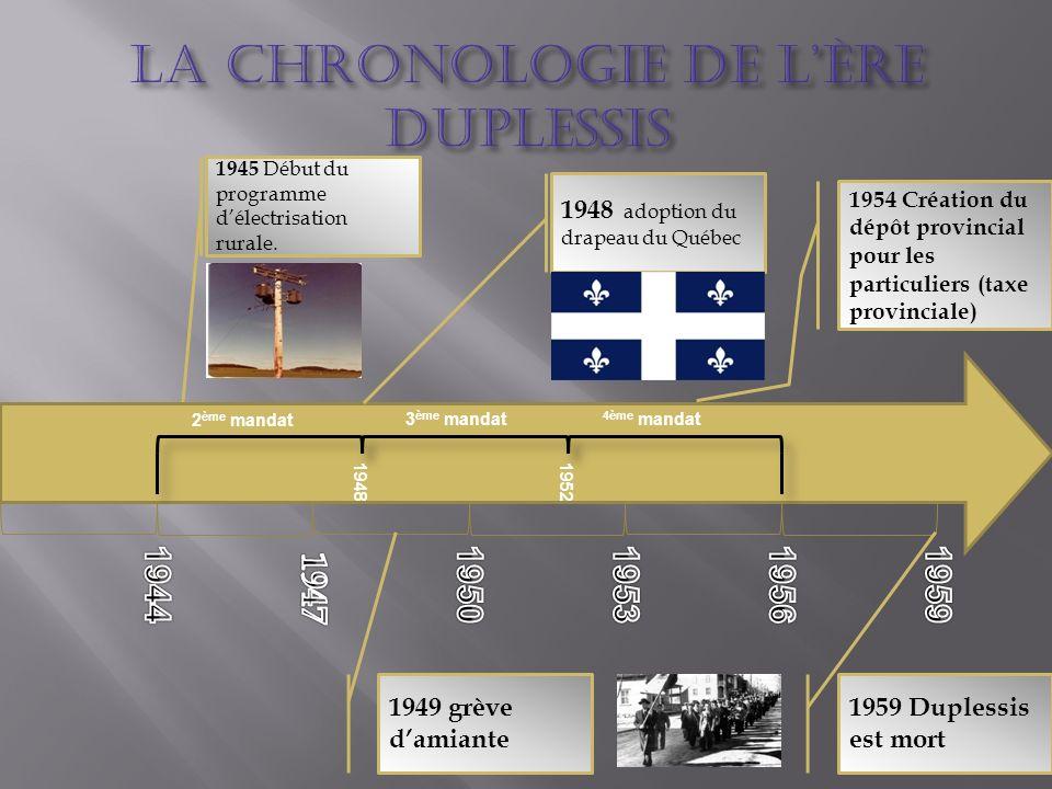 La Chronologie de l'Ère Duplessis