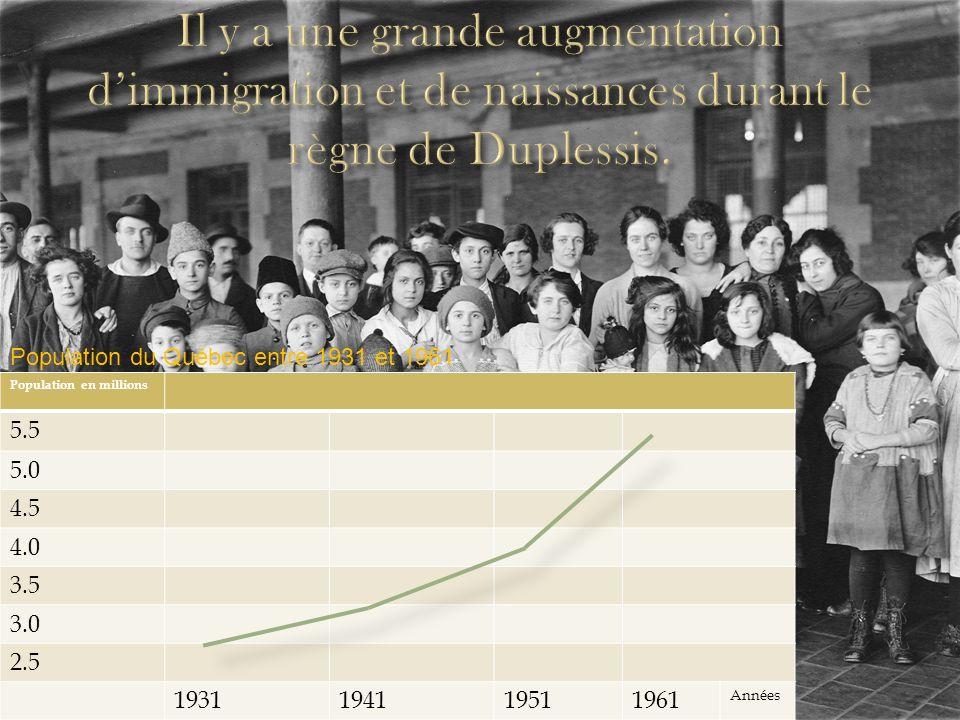 Il y a une grande augmentation d'immigration et de naissances durant le règne de Duplessis.