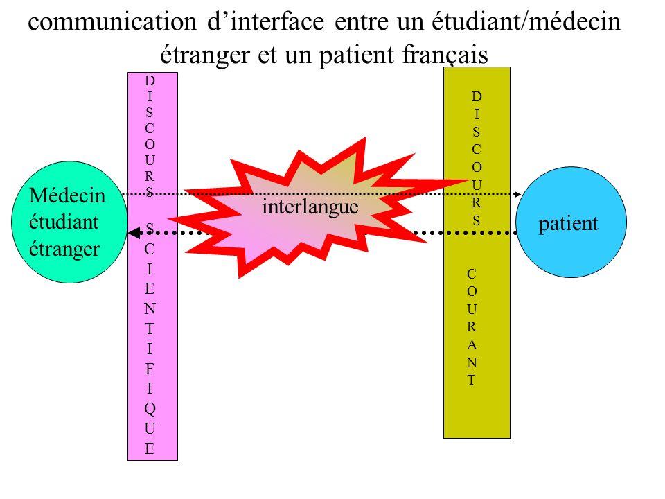 communication d'interface entre un étudiant/médecin étranger et un patient français