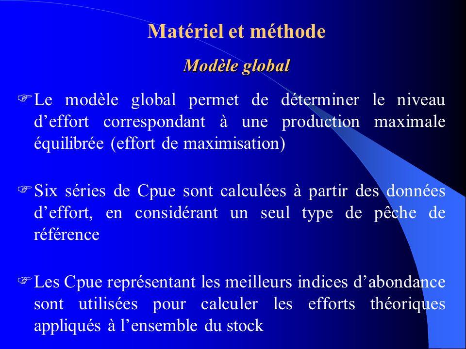 Matériel et méthode Modèle global