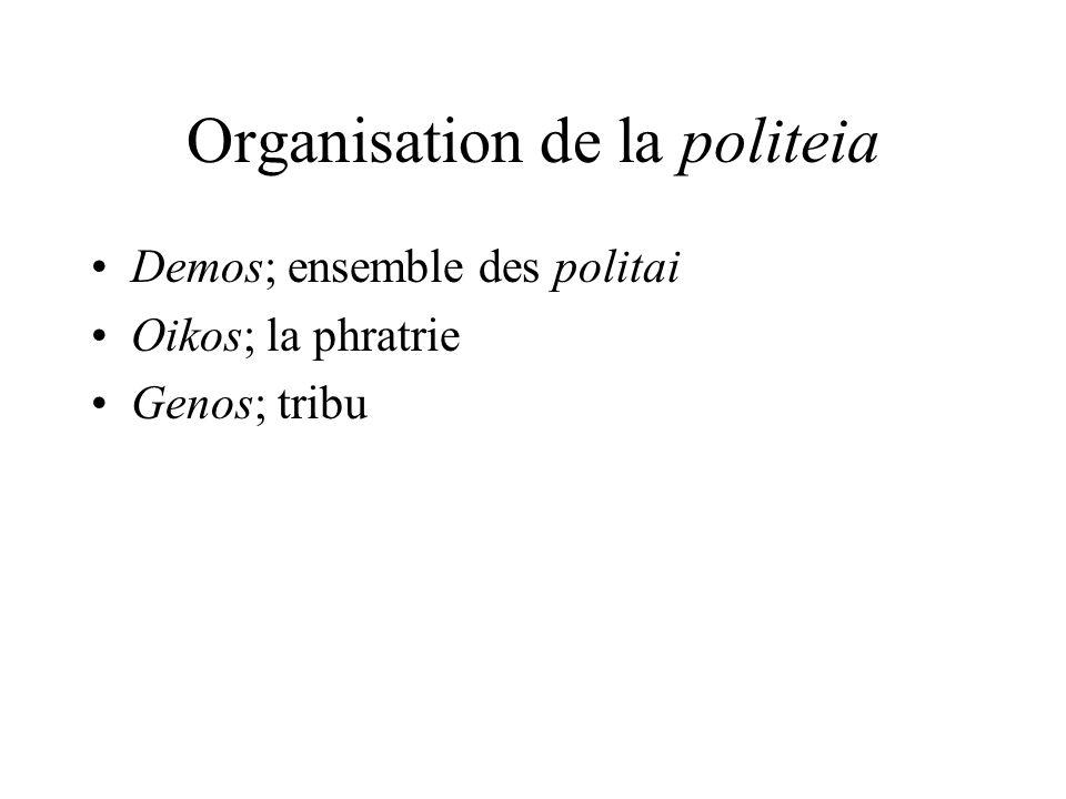 Organisation de la politeia