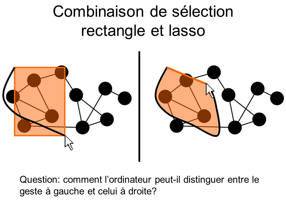 Combinaison de sélection rectangle et lasso