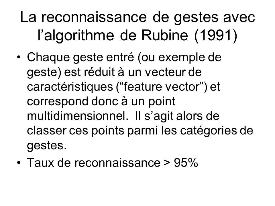 La reconnaissance de gestes avec l'algorithme de Rubine (1991)