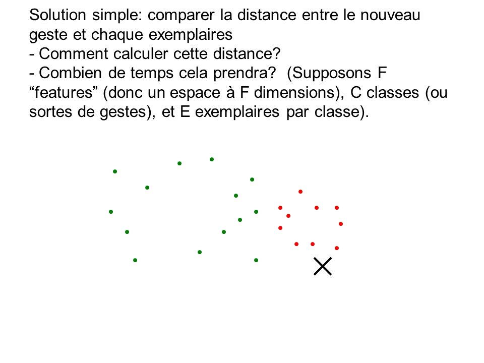 Solution simple: comparer la distance entre le nouveau geste et chaque exemplaires - Comment calculer cette distance.