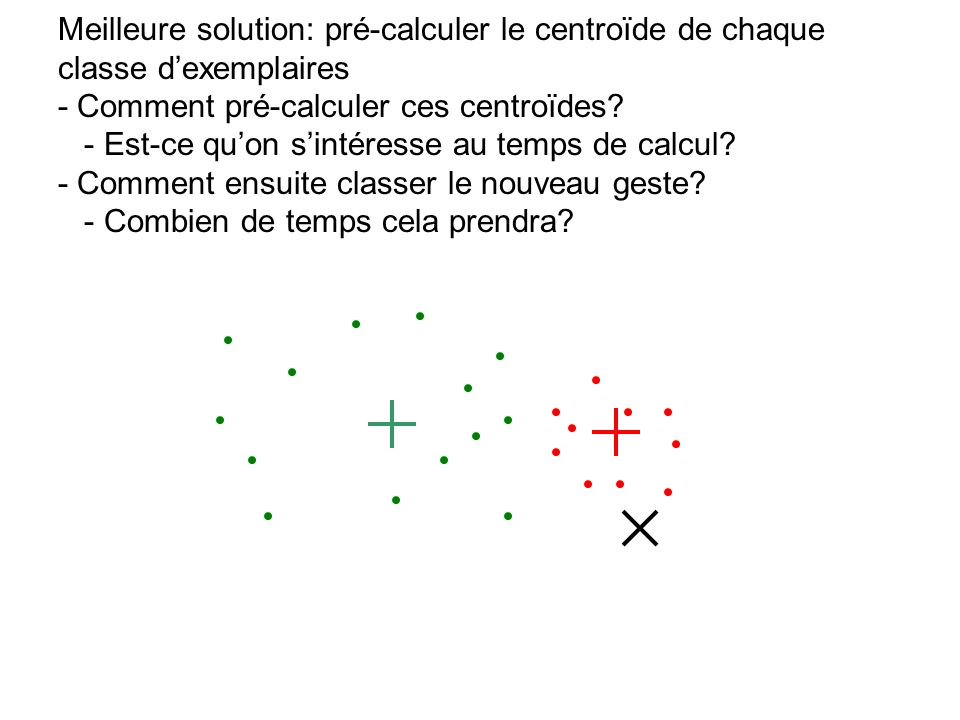 Meilleure solution: pré-calculer le centroïde de chaque classe d'exemplaires - Comment pré-calculer ces centroïdes.