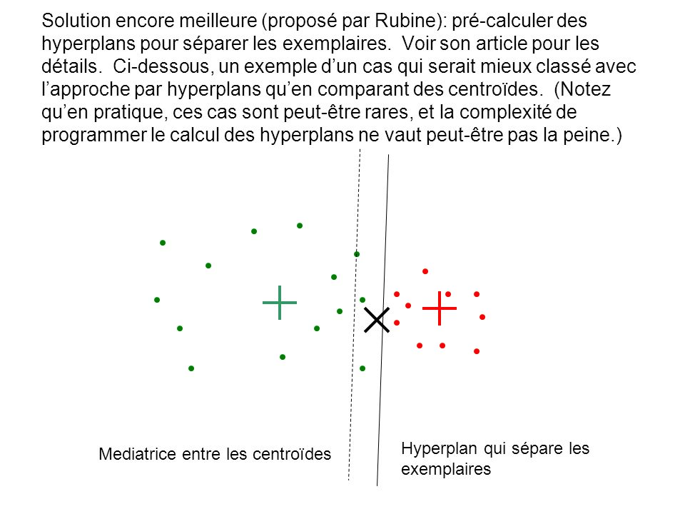 Solution encore meilleure (proposé par Rubine): pré-calculer des hyperplans pour séparer les exemplaires. Voir son article pour les détails. Ci-dessous, un exemple d'un cas qui serait mieux classé avec l'approche par hyperplans qu'en comparant des centroïdes. (Notez qu'en pratique, ces cas sont peut-être rares, et la complexité de programmer le calcul des hyperplans ne vaut peut-être pas la peine.)