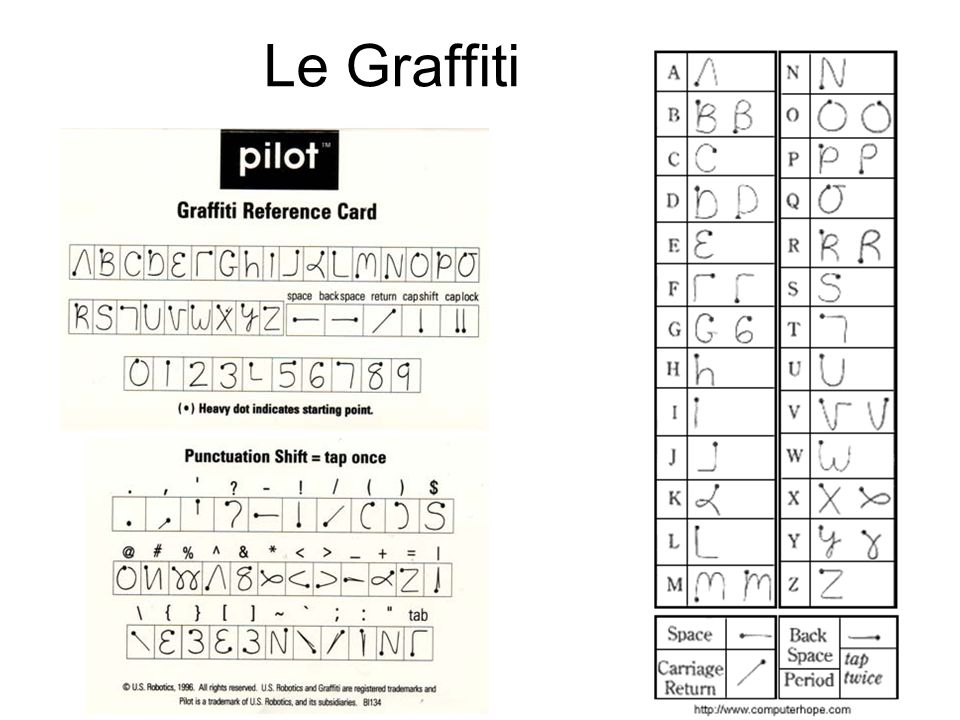 Le Graffiti Pilot graffiti reference card: