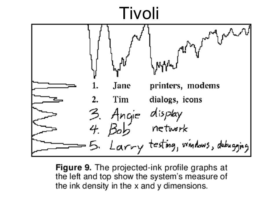 Tivoli Moran, T. P., Chiu, P., van Melle, W. and Kurtenbach, G.,