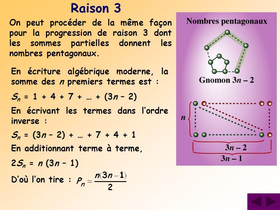 Raison 3 On peut procéder de la même façon pour la progression de raison 3 dont les sommes partielles donnent les nombres pentagonaux.
