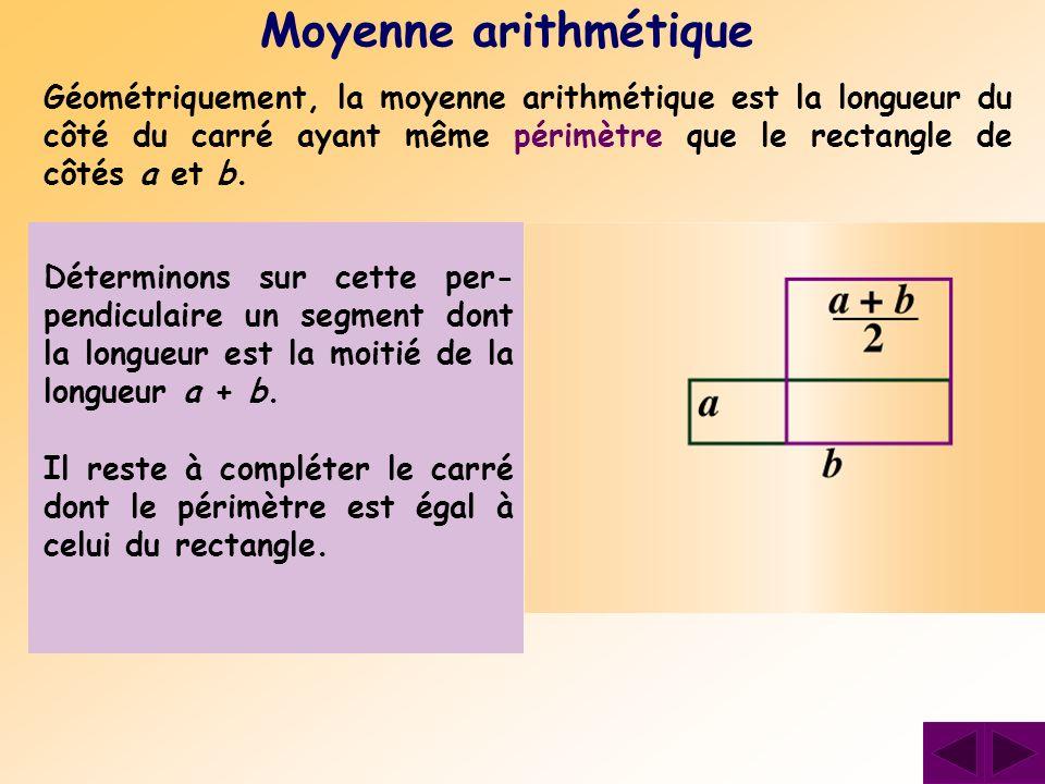 Moyenne arithmétique Géométriquement, la moyenne arithmétique est la longueur du côté du carré ayant même périmètre que le rectangle de côtés a et b.