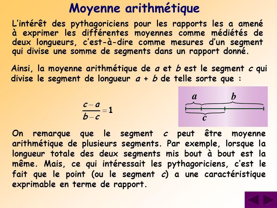Moyenne arithmétique