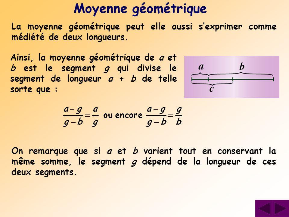 Moyenne géométrique La moyenne géométrique peut elle aussi s'exprimer comme médiété de deux longueurs.