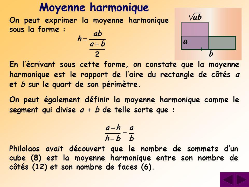 Moyenne harmonique On peut exprimer la moyenne harmonique sous la forme :