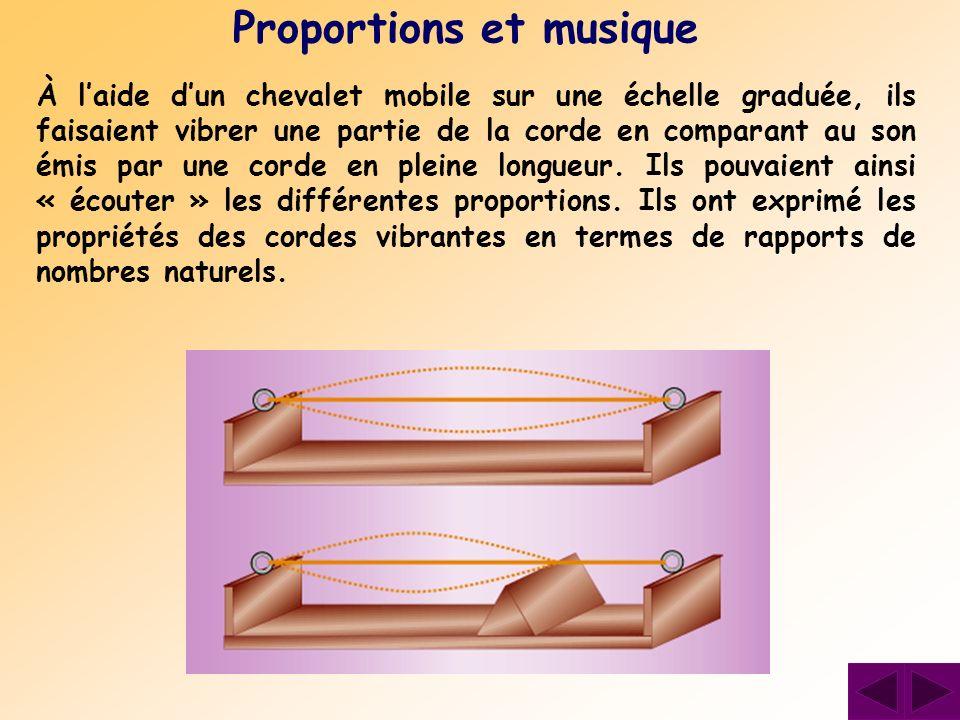 Proportions et musique