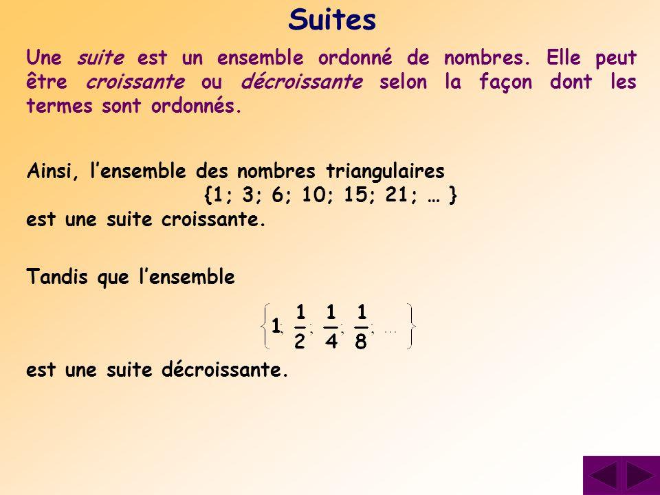 Suites Une suite est un ensemble ordonné de nombres. Elle peut être croissante ou décroissante selon la façon dont les termes sont ordonnés.