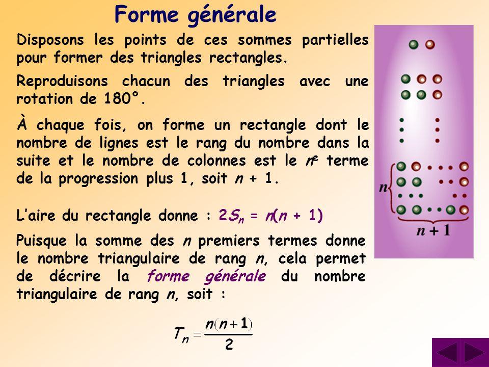 Forme générale Disposons les points de ces sommes partielles pour former des triangles rectangles.