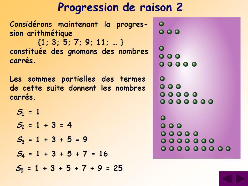 Progression de raison 2 Considérons maintenant la progres-sion arithmétique. {1; 3; 5; 7; 9; 11; … }