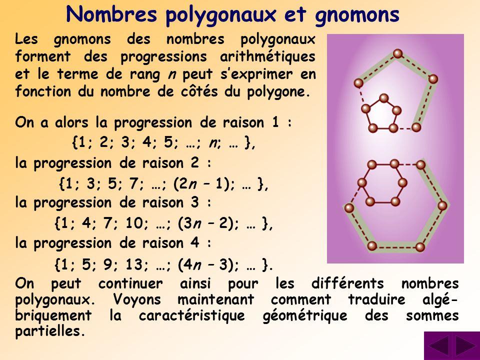 Nombres polygonaux et gnomons